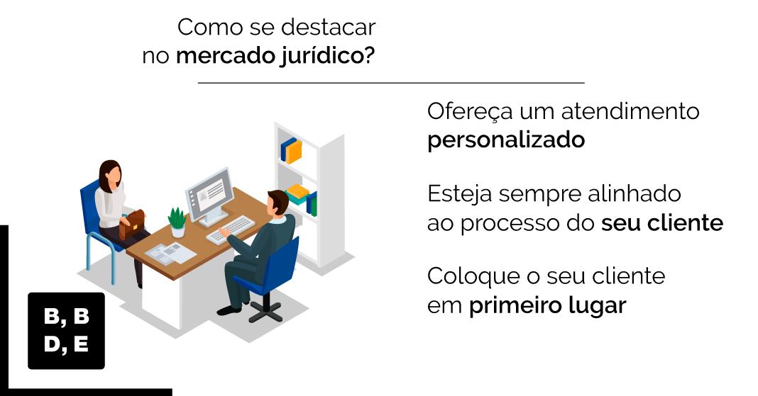 Como se destacar no mercado jurídico? - Ofereça atendimento personalizado - BBDE Comunicação | Agência de Marketing Jurídico